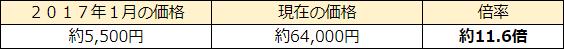 f:id:CG_Lefty:20171226171737p:plain