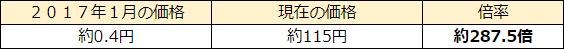 f:id:CG_Lefty:20171226171753p:plain
