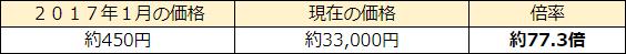 f:id:CG_Lefty:20171226171813p:plain