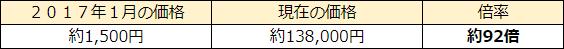 f:id:CG_Lefty:20171226171826p:plain