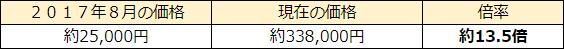 f:id:CG_Lefty:20171226171841p:plain
