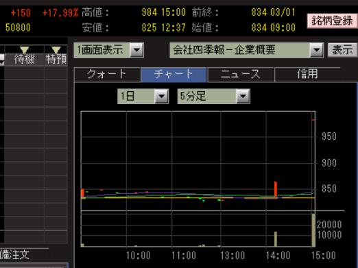 f:id:CLioNe:20210302152300p:plain
