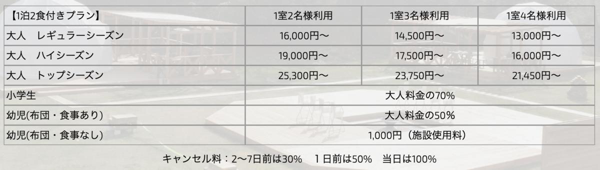 f:id:CNwriting:20210610110658p:plain