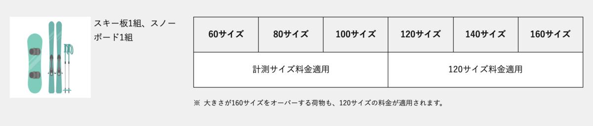 f:id:CNwriting:20210930095010p:plain