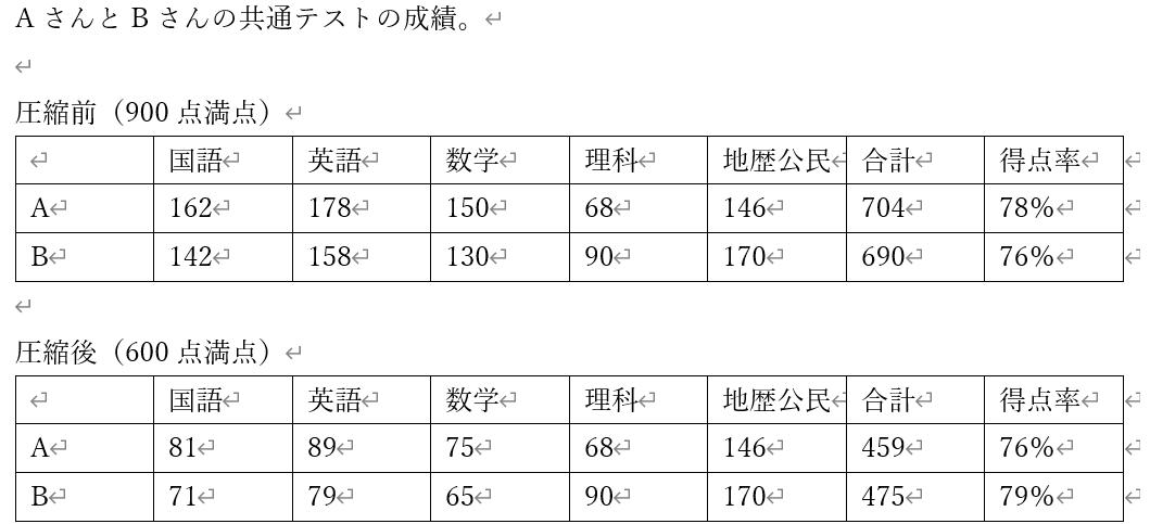 f:id:CSQG:20200311224408p:plain