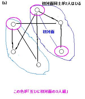 f:id:Caleidoscopio:20100118172415p:image