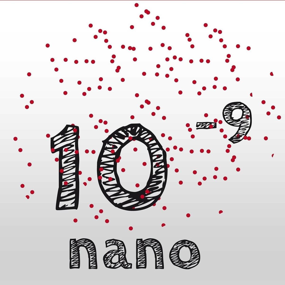 ナノテクノロジーを駆使した育毛剤に発毛効果はあるか?