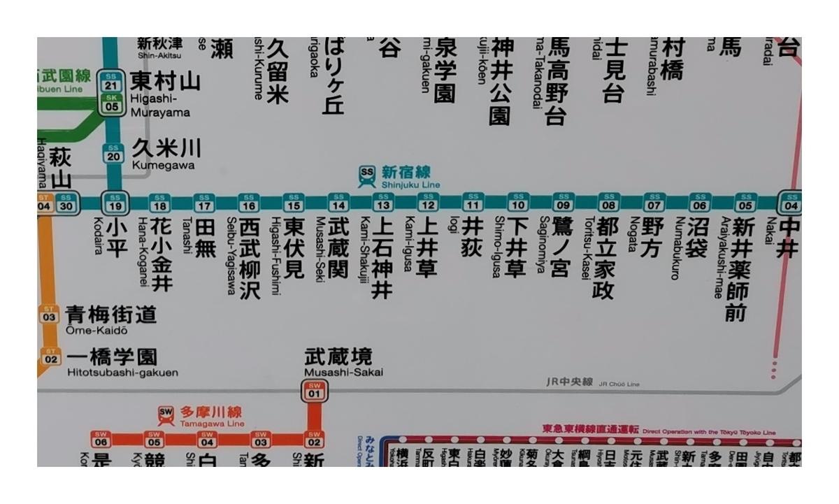 上井草駅は井荻駅と上石神井駅の間に位置する。