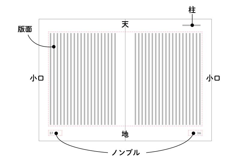f:id:Canon_doujin:20181219164832j:plain