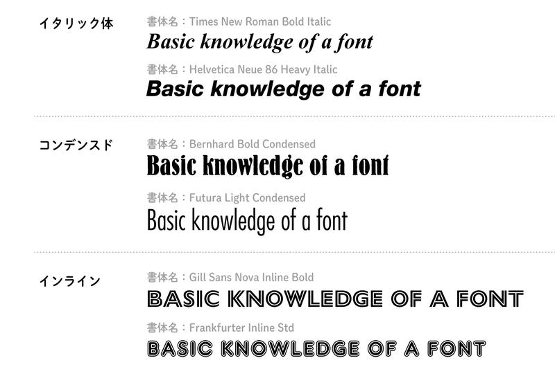 書体の中には、セリフ体、サンセリフ体の両方を持つタイプもある。
