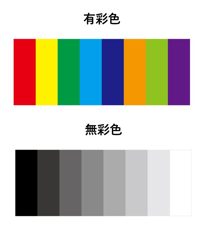 有彩色は色味がついていて、無彩色は色味を持たない