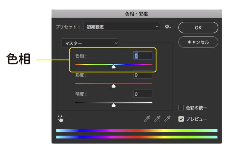 Adobe Photoshop CCにある「色調補正機能」では、色相を調整できる