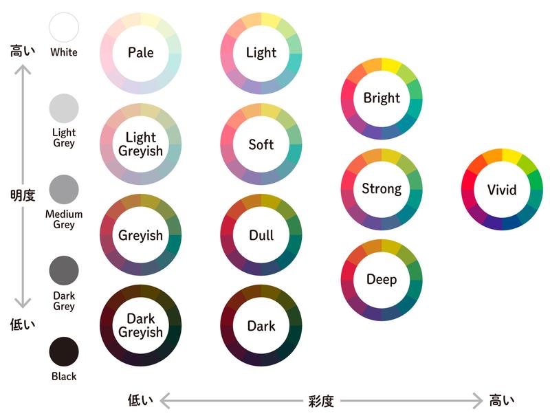トーンの一覧。配色する際に手元に置いておくとスムーズに色を決められる。
