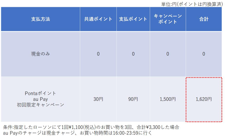 f:id:Cashlessssson:20201025103041p:plain