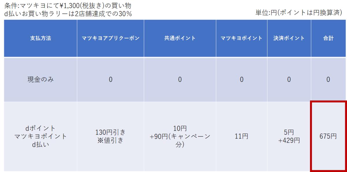 f:id:Cashlessssson:20201115231023p:plain