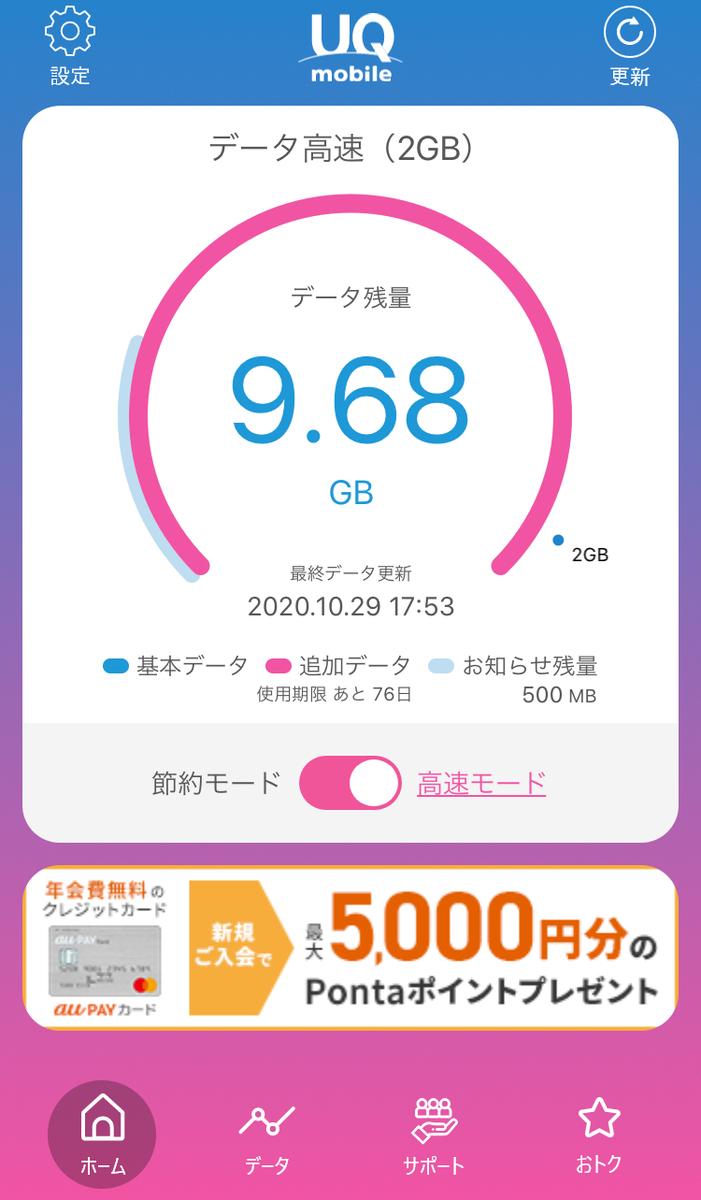 My UQ