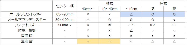 f:id:Catch227:20210130223852p:plain