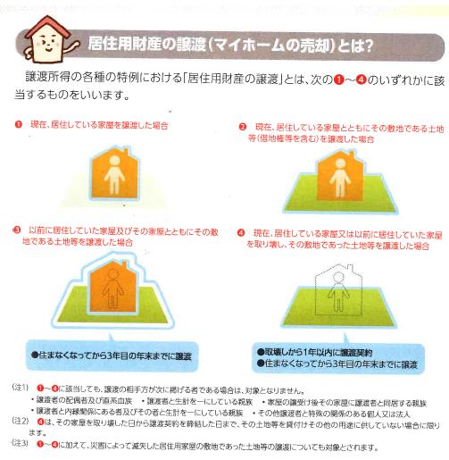 f:id:Century21yoshinagakikaku:20171208184346p:plain