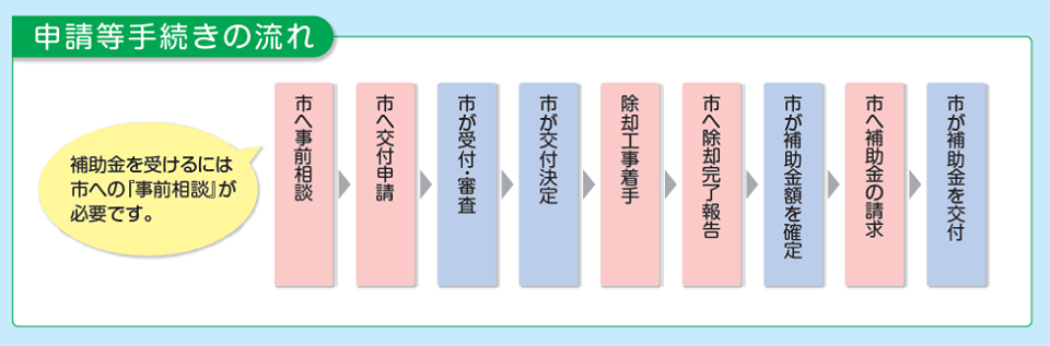 f:id:Century21yoshinagakikaku:20171208190823p:plain