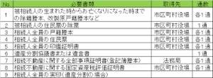 f:id:Century21yoshinagakikaku:20171208193008j:plain