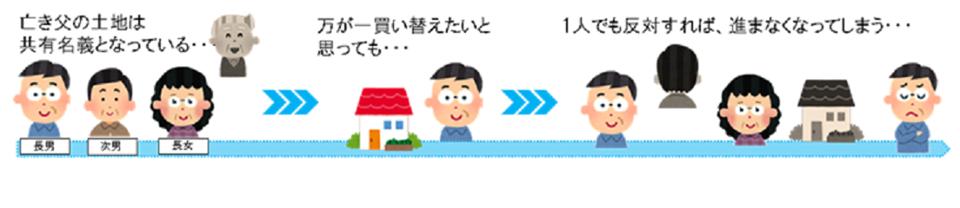 f:id:Century21yoshinagakikaku:20171208193130p:plain