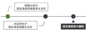 f:id:Century21yoshinagakikaku:20171214181811j:plain