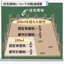 f:id:Century21yoshinagakikaku:20171222084659j:plain