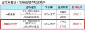 f:id:Century21yoshinagakikaku:20171222084724j:plain