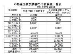 f:id:Century21yoshinagakikaku:20180105084424j:plain