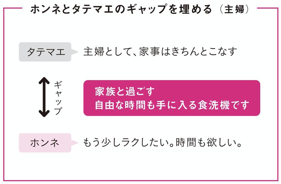 f:id:Chan-Naru:20210106105025p:plain