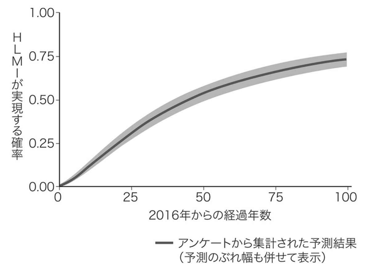 f:id:Chan-Naru:20210116112849p:plain