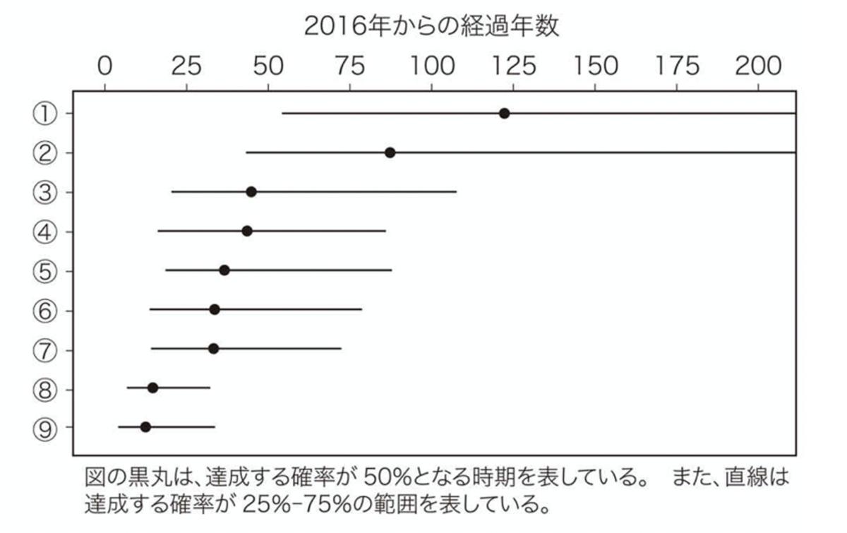 f:id:Chan-Naru:20210116112943p:plain