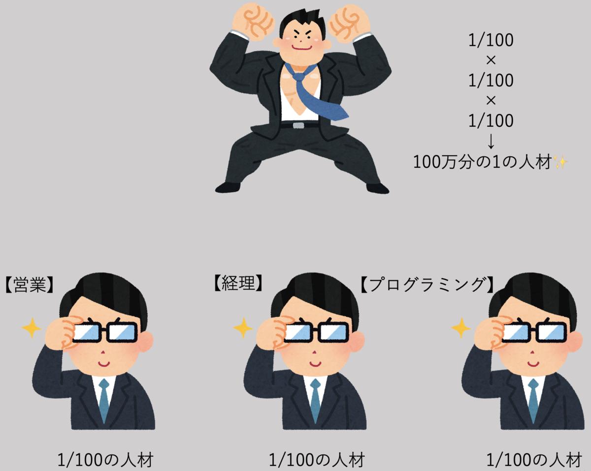 f:id:Chan-Naru:20210511214610p:plain