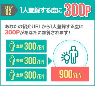 f:id:Charin:20200531120414p:plain