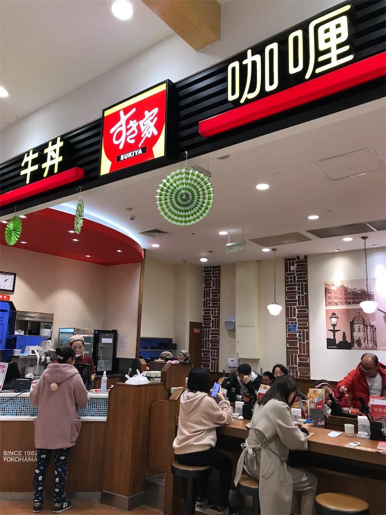 f:id:Chengdu:20190704133000j:image