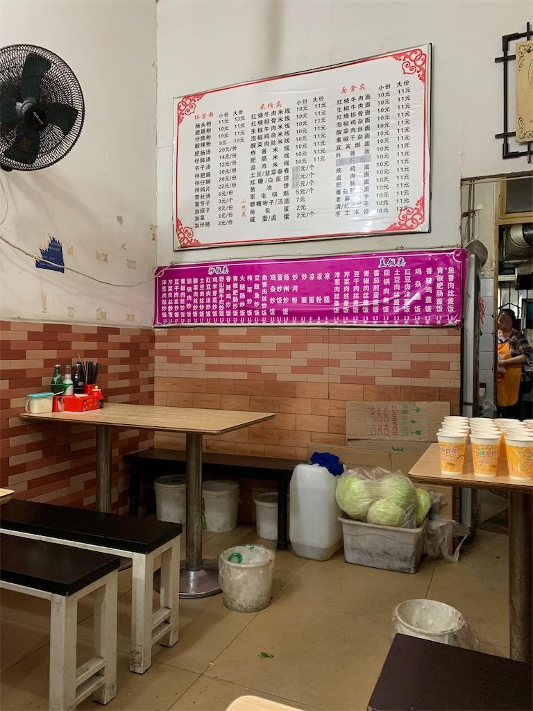 f:id:Chengdu:20190711174515j:image