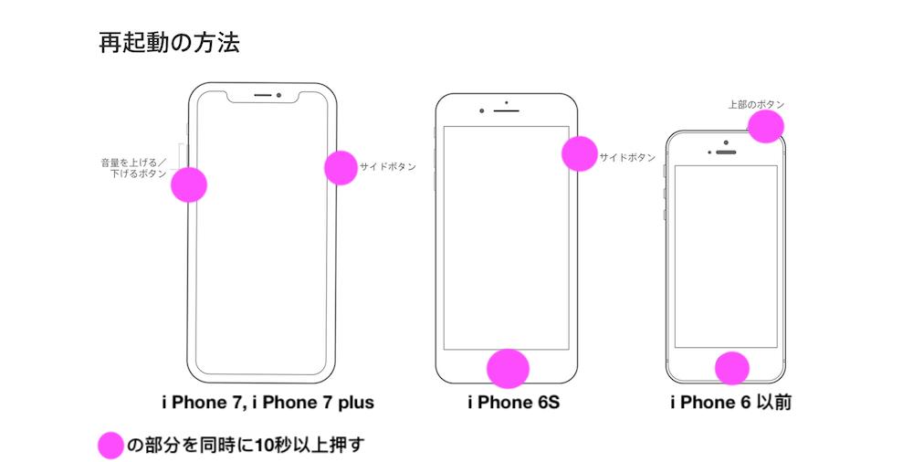 f:id:Cherrysakura:20190726112634p:plain