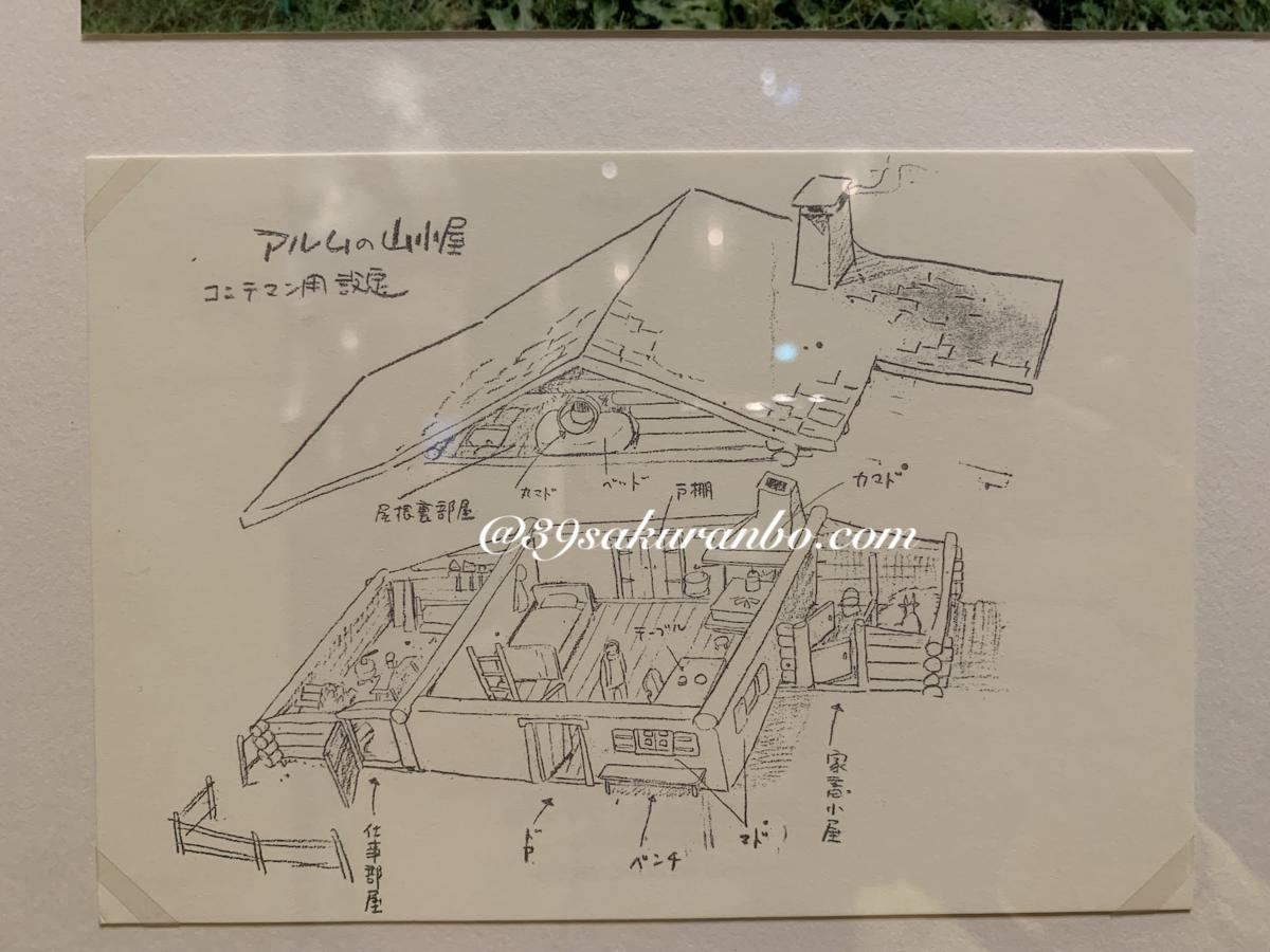 f:id:Cherrysakura:20190811060810p:plain