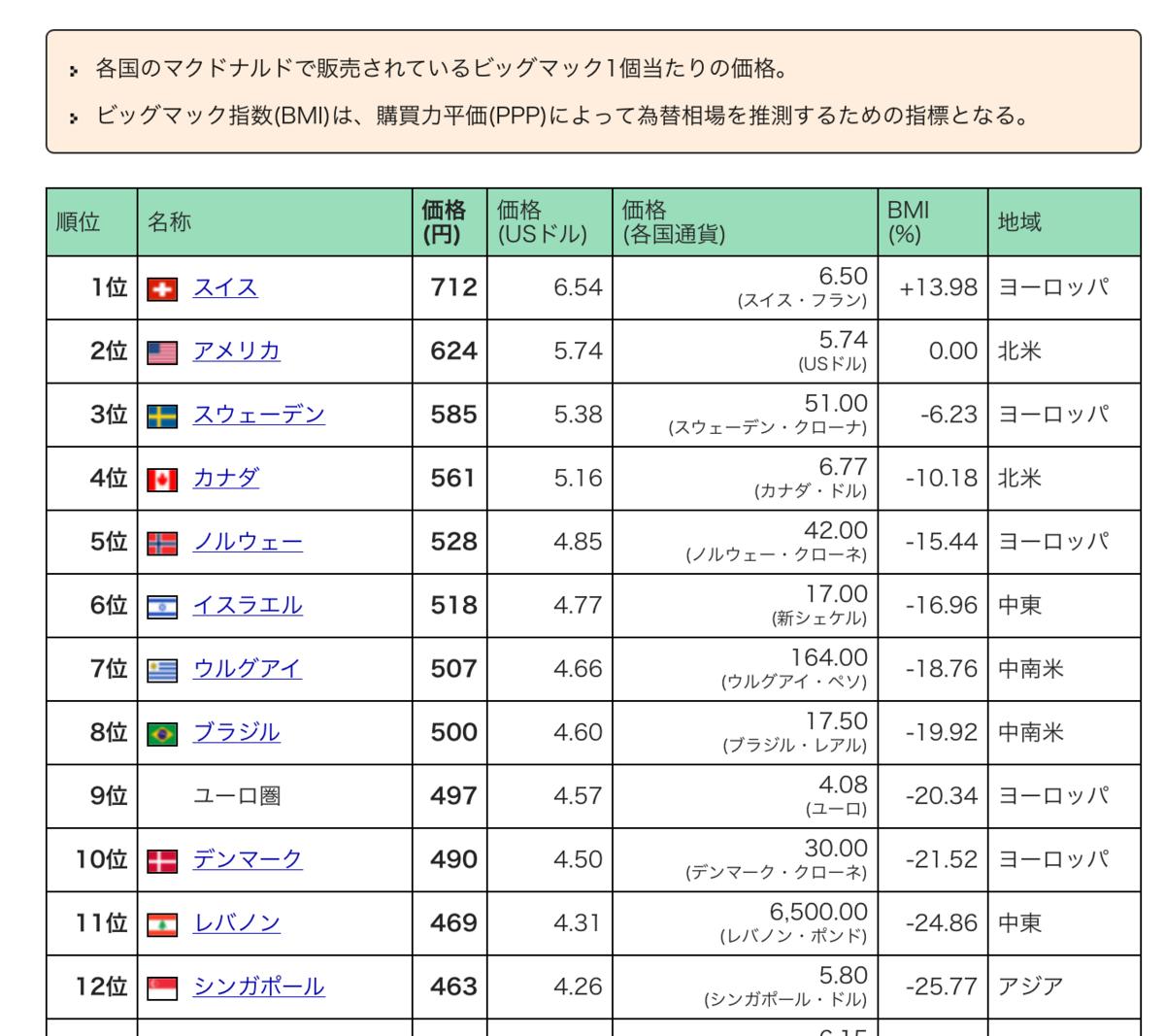 f:id:Cherrysakura:20190830062808p:plain