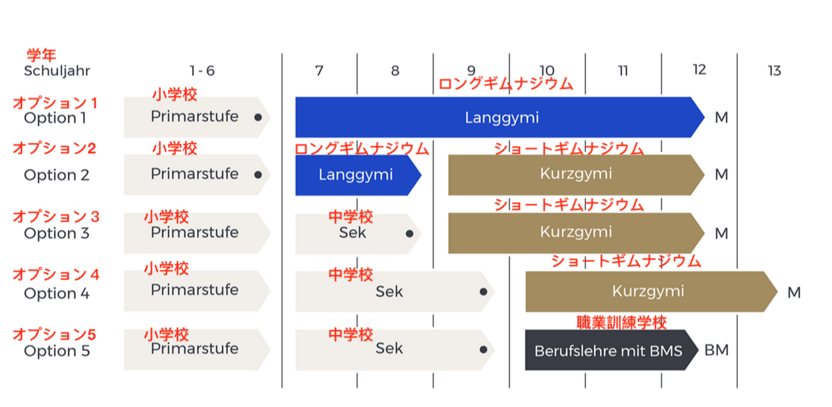 f:id:Cherrysakura:20190911222531p:plain