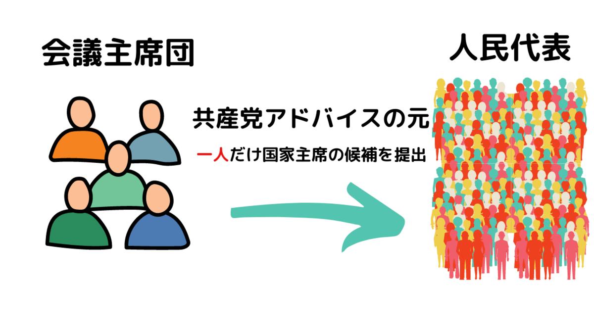 f:id:Chi-Ja:20200826173141p:plain