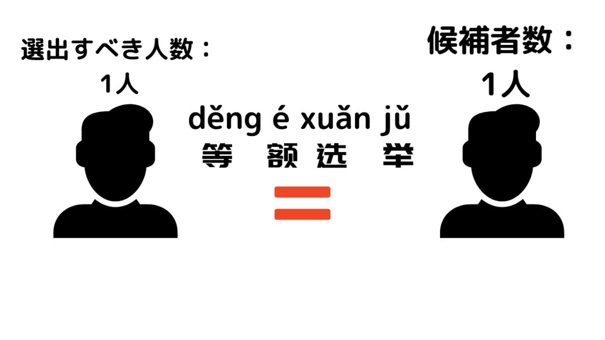 f:id:Chi-Ja:20200826173316p:plain