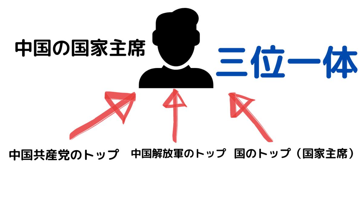 f:id:Chi-Ja:20200826173507p:plain