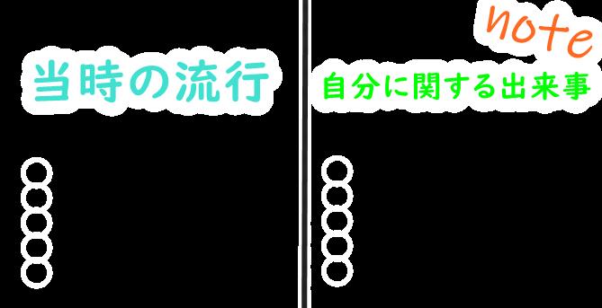 f:id:Chibitaka:20190616165353p:plain