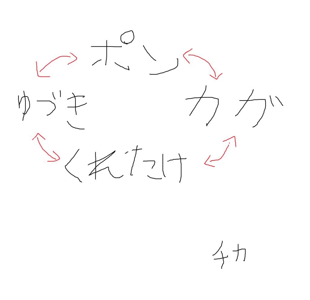 f:id:Chika-ganpoke:20180305235829p:plain
