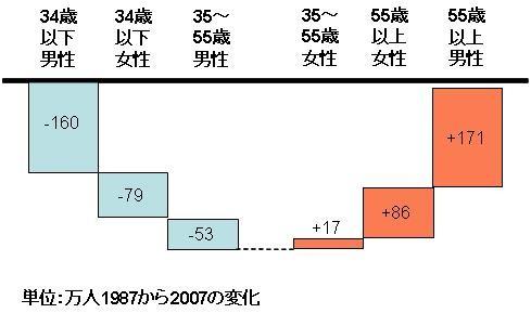 f:id:Chikirin:20080804021305j:image