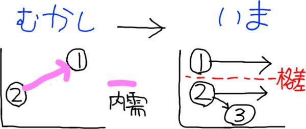 f:id:Chikirin:20081015215830j:image