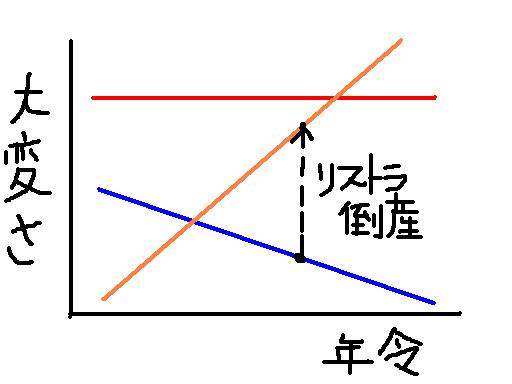 f:id:Chikirin:20090614205928j:image