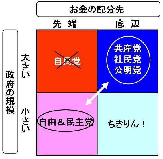 f:id:Chikirin:20090728224415j:image:w400
