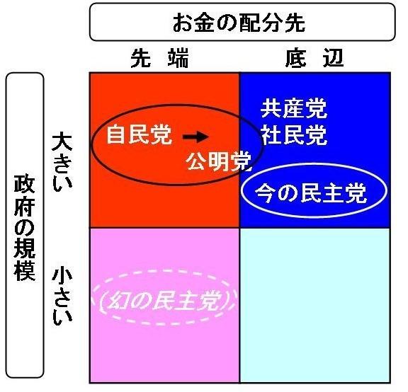 f:id:Chikirin:20090728224418j:image:w400